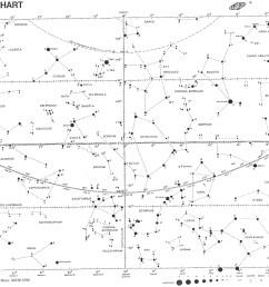 all 88 constellation boundaries  [ 1624 x 1240 Pixel ]