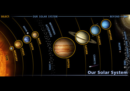 What is a Solar System? (3/6)