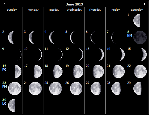 Moon Phases Calendar June 2013