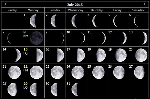 Moon Phases Calendar July 2013