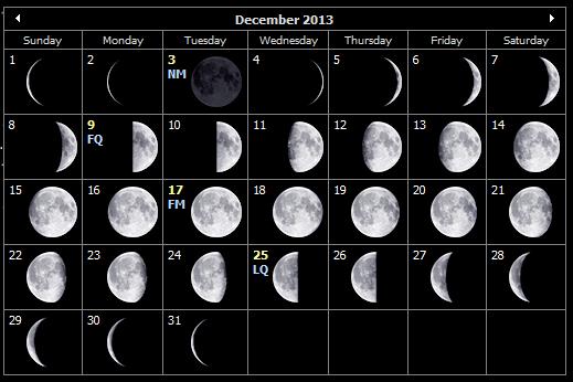 Moon Phases Calendar December 2013