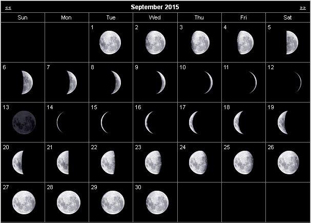 Moon Phases Calendar September 2015