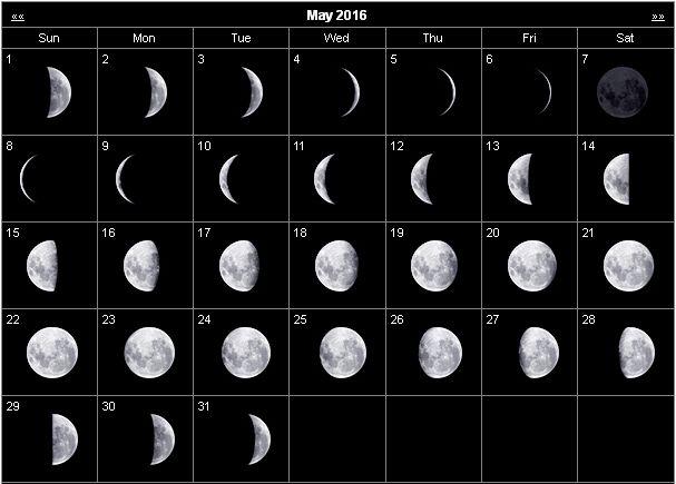 Moon Phases Calendar May 2016