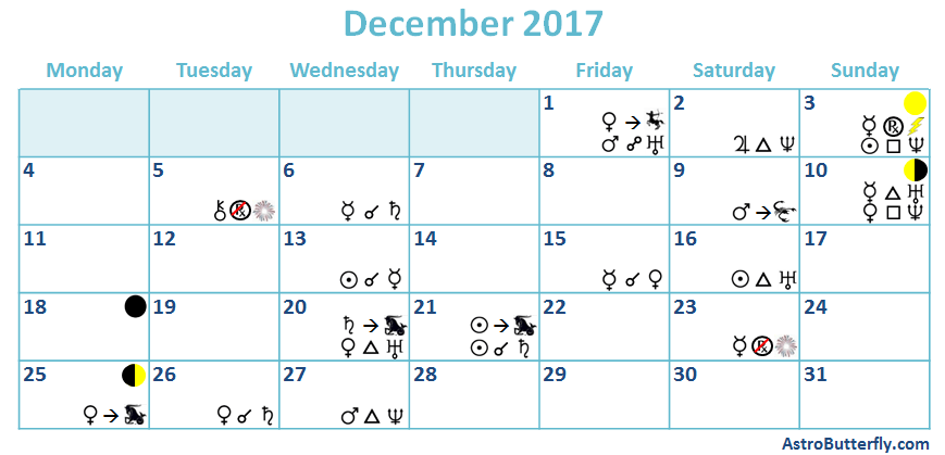 Astrology Of December 2017 – Saturn Moves Into Capricorn And