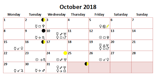 astrology-october-2018