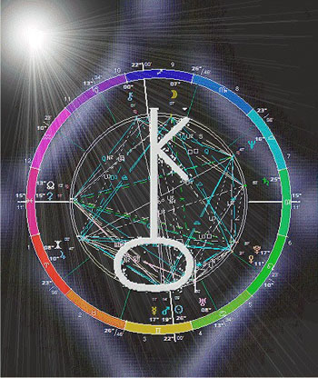 Chiron-astrology-key