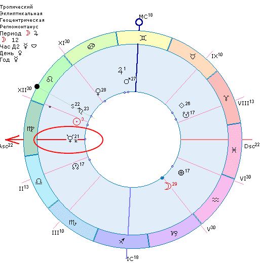 Меркурий на Асц