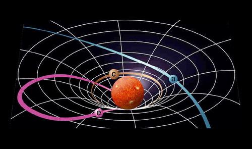 Black hole representation, BBC