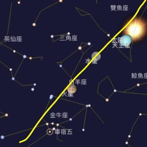 黃道與生日星座   星空共享.欽天藍