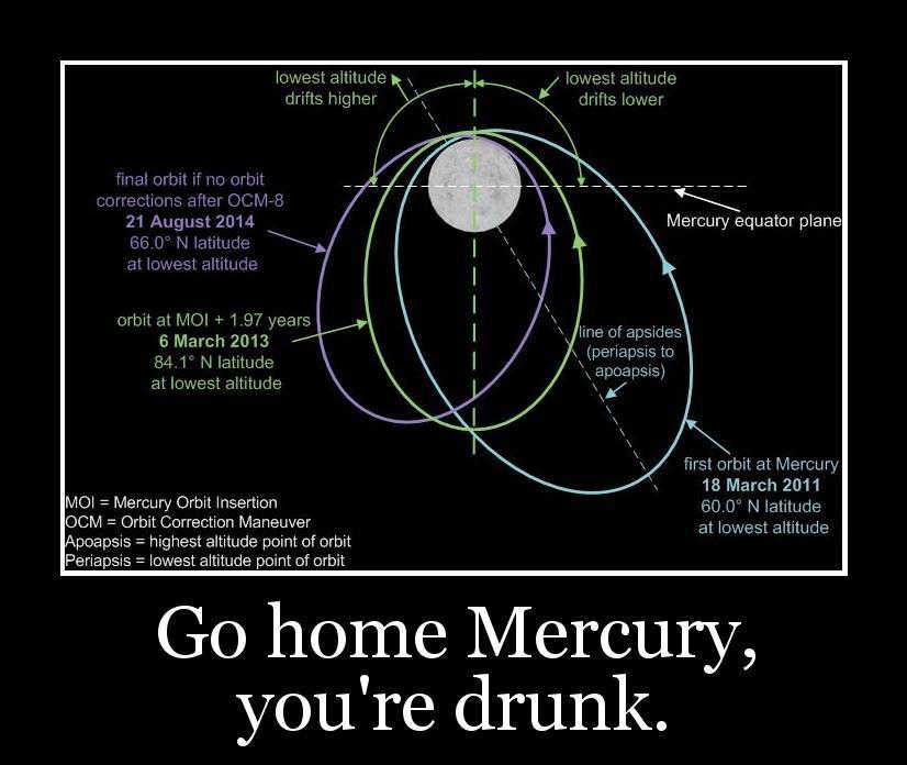 Mercury go home