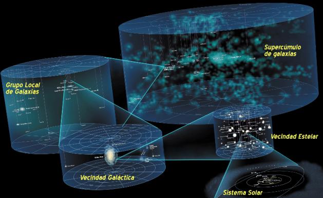 universo-local