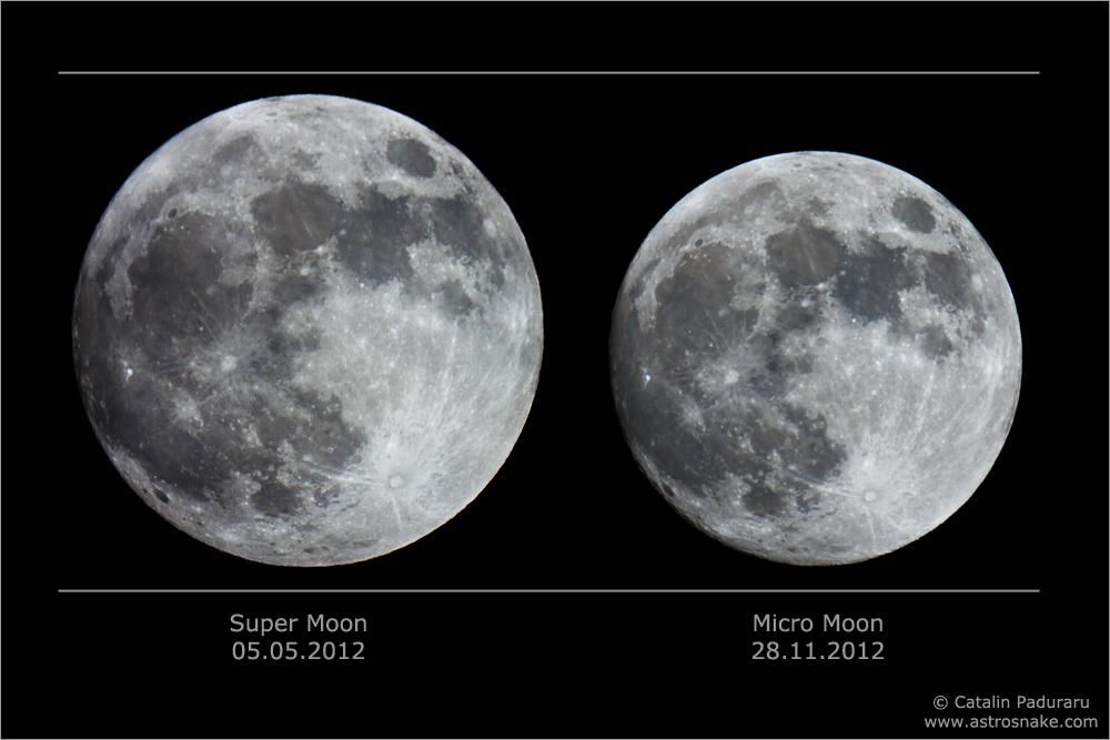 macro-micro-moon