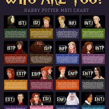 Harry Potter MBTI Chart   KQED Pop   KQED Arts