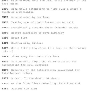 How the MBTI Types Will Die | Tumblr