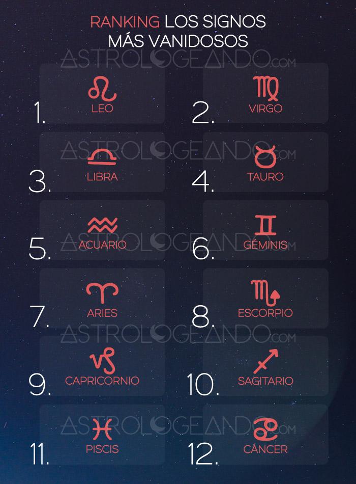 Ranking: Los signos más vanidosos
