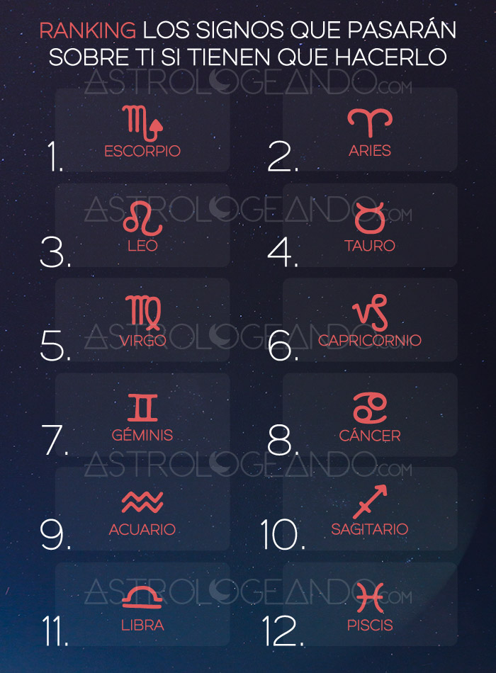 Ranking: Los signos que pasarán sobre ti si tienen que hacerlo