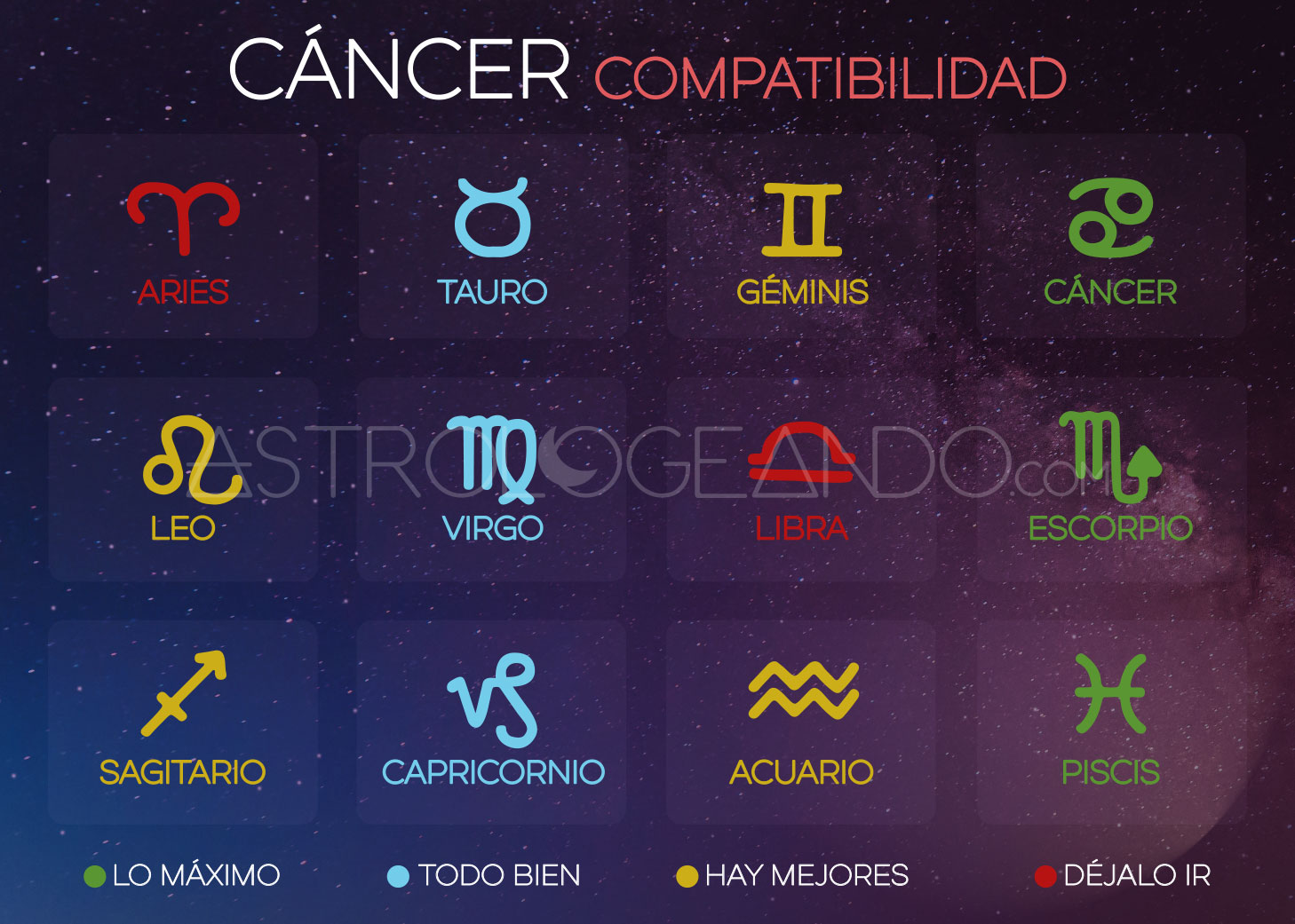 signos mas compatibles con cancer