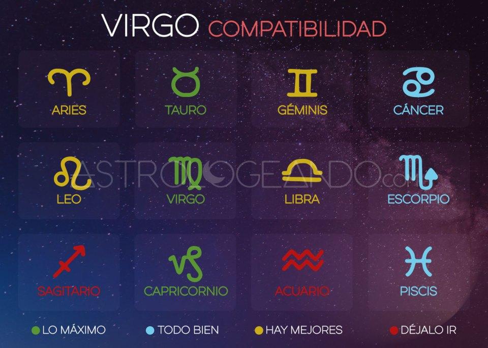 Virgo: Compatibilidad