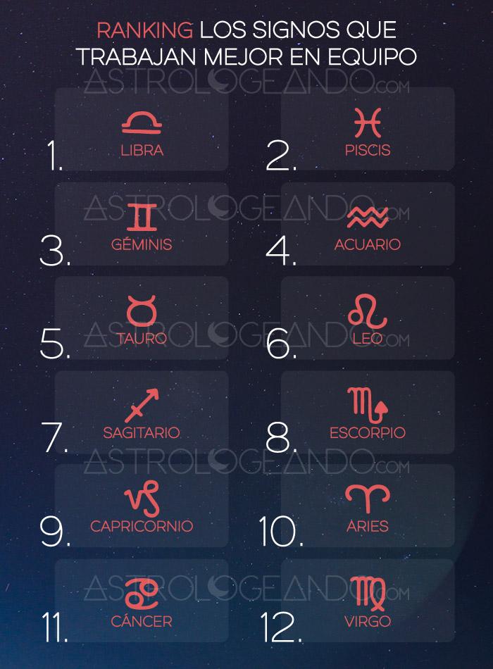 Los signos que trabajan mejor en equipo