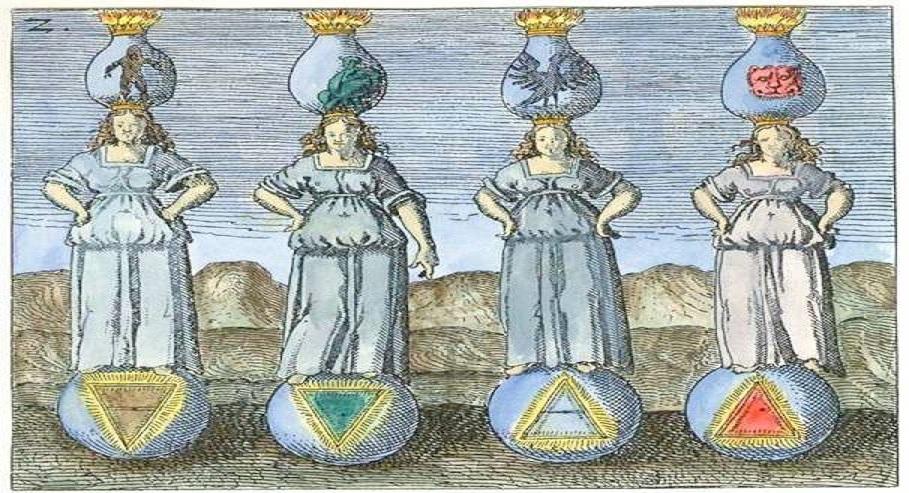 Os elementos em Astrologia –  Fogo, Terra, Ar e Água