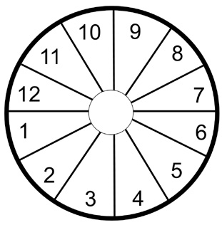 casas-astrologicas