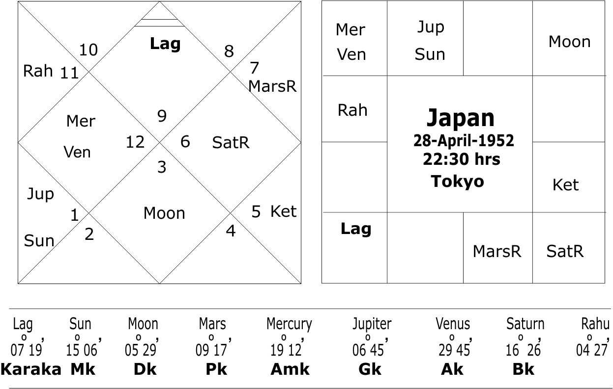 Planets and looming danger of global recession in 2016 17 foundation chart of japan nvjuhfo Gallery
