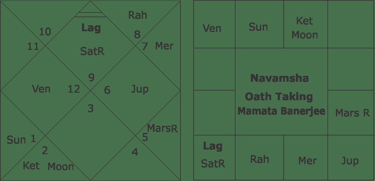 navamsha-oath-taking-mamata-banerjee-27-may-2016