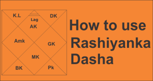 Practical Application of Rashiyanka Dasha