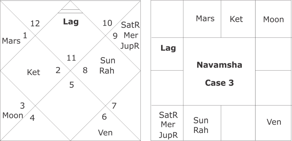 Astrology Yogas for an early marriage