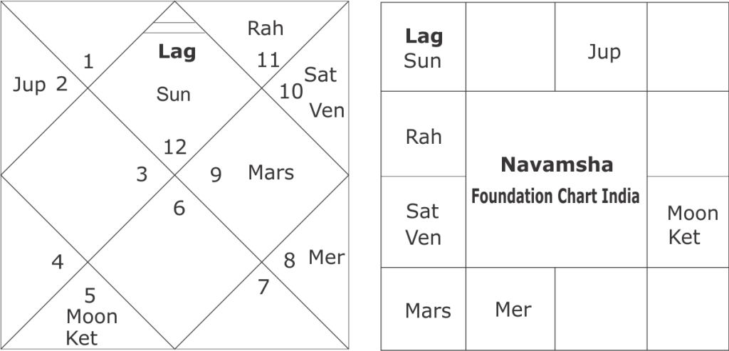 Possible effects of Long Stay of Mars in Capricorn sign in 2018