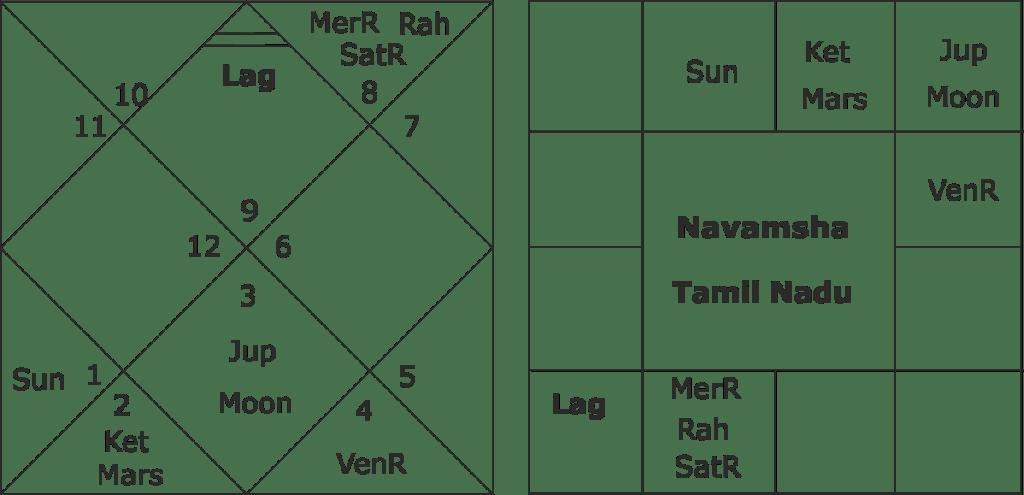 M K  Stalin - the future chief minister of Tamil Nadu