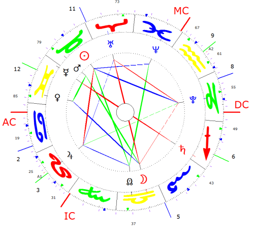royal baby chart