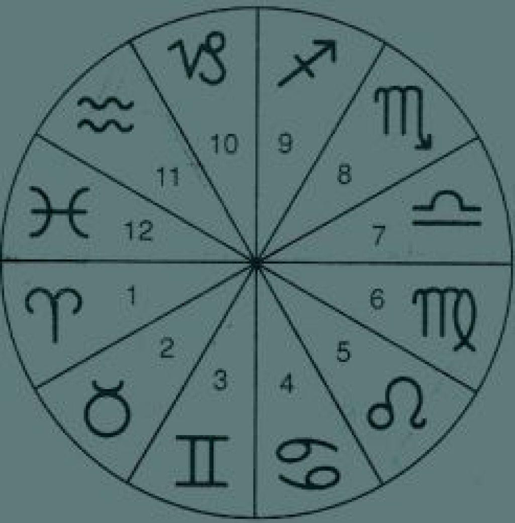 maison-astrologique