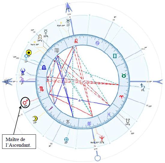 le destin fatal de la république | astrologie-mondiale.com