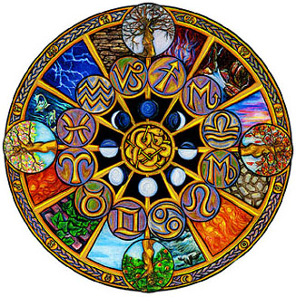 Astrology birth chart also indian free rh astrologybizz wordpress