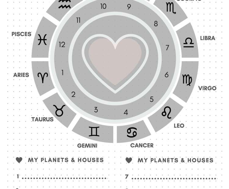 Greyscale My Astrology Chart Bullet Journal Printables