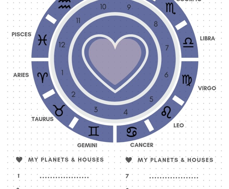 Indigo My Astrology Chart Printable