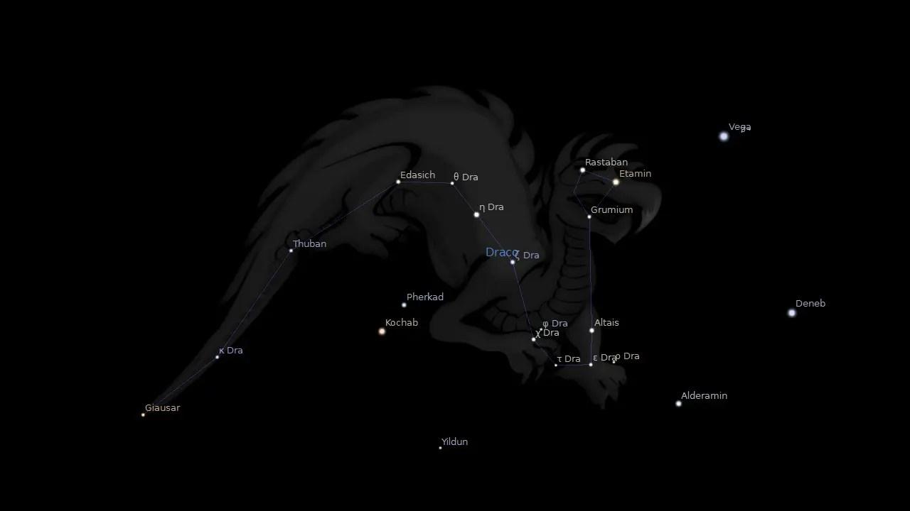 Draco Constellation Stars  Astrology King