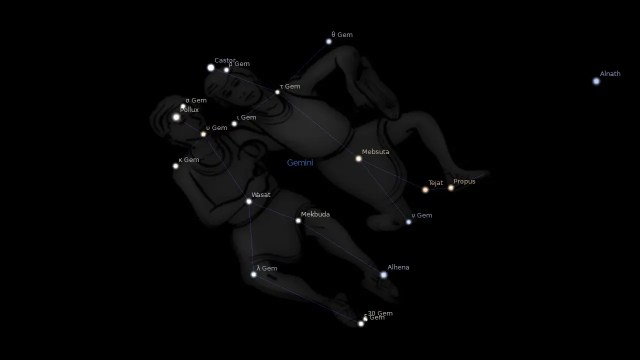 Gemini Constellation Astrology