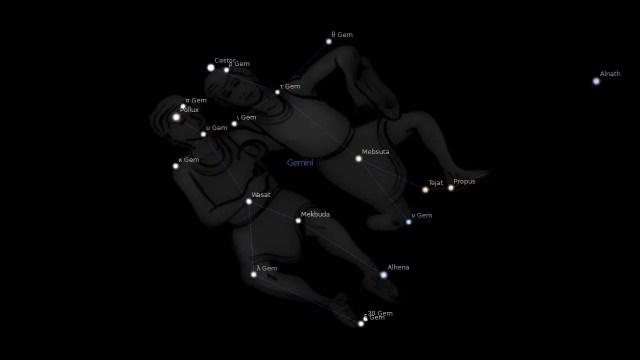 Fixed Star Propus Star Astrology