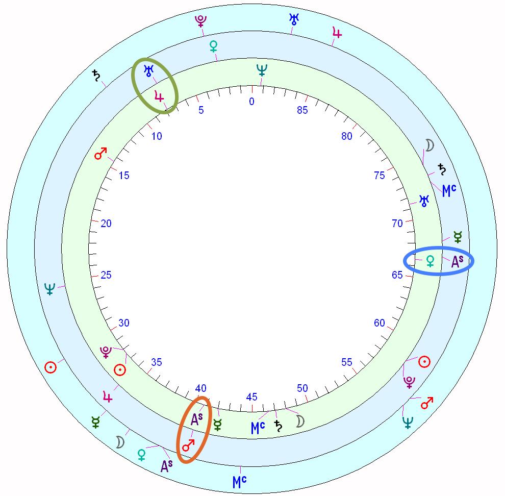 Katy Perry's horoscope | Astrology School