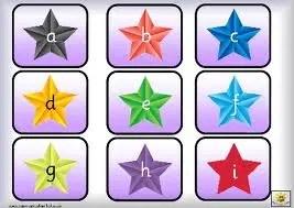 3rd house astrology