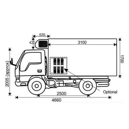 Spesifikasi Mobil Eutectic Box 4 ban