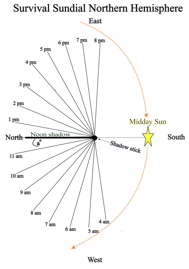 hight resolution of sundial north mod