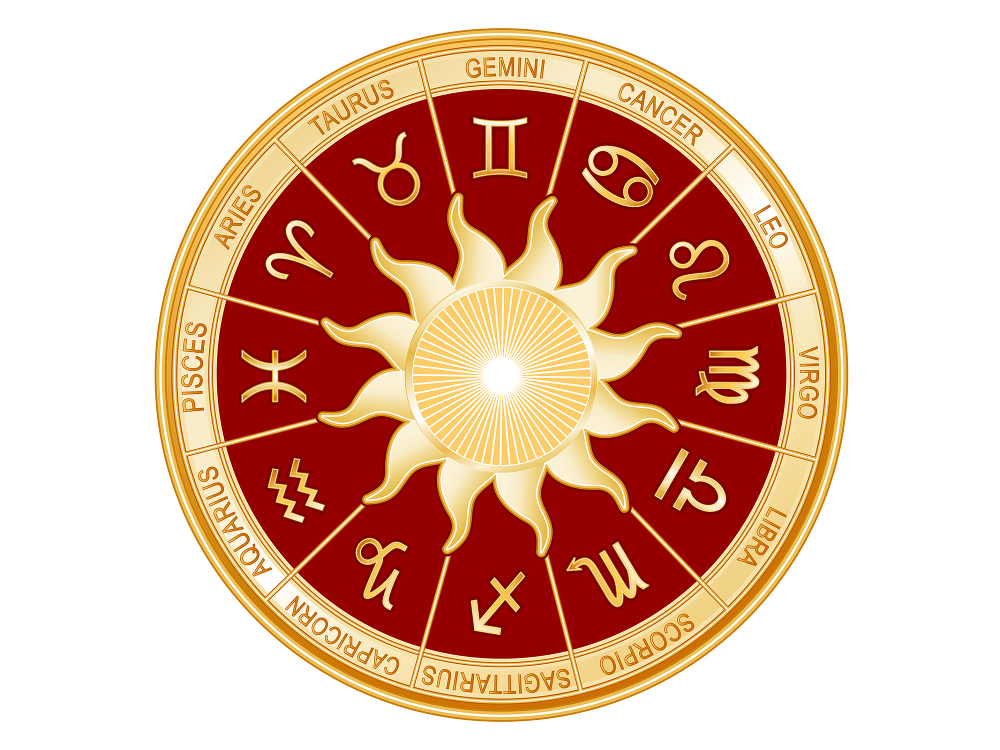 Western Astrology And The Constellation Signs Astronlogia