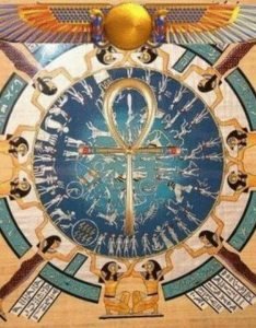 Egyptian astrology  groups also and zodiac signs guide astronlogia rh