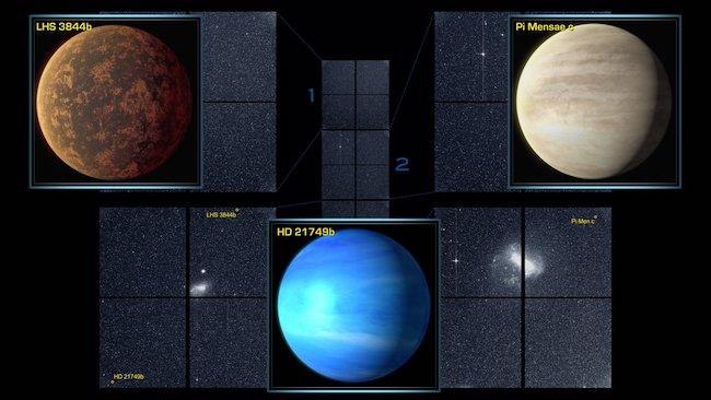 Tiga Planet Transit yang berhasil ditemukan TESS. Kredit: NASA
