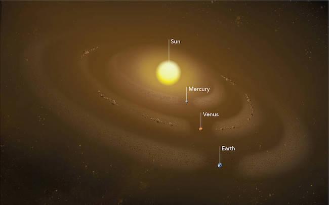 Ilustrasi cincin debu di tata Surya. Kredit: NASA Goddard Space Flight Center/Mary Pat Hrybyk-Keith