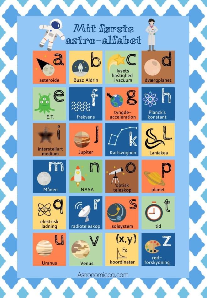 mit-foerste-astro-alfabet