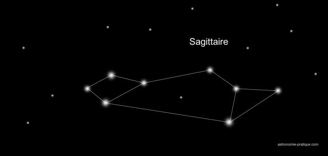 constellation sagittaire